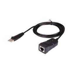 Cablu adaptor ATEN UC232B-AT