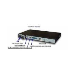 Modul optic CTC Union FMUX01A-SSC015